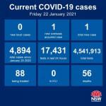 NSW_Health_COVID19_220121_edit.jpg