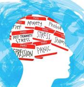 Mental Health COVID19