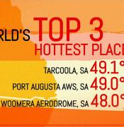 Top 3 Places
