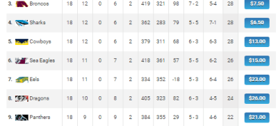 NRL ladder.PNG