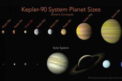 Eighth planet found in faraway system.jpg