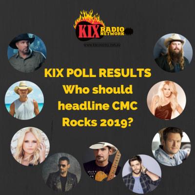 CMC Rocks Kix Poll Pic.png