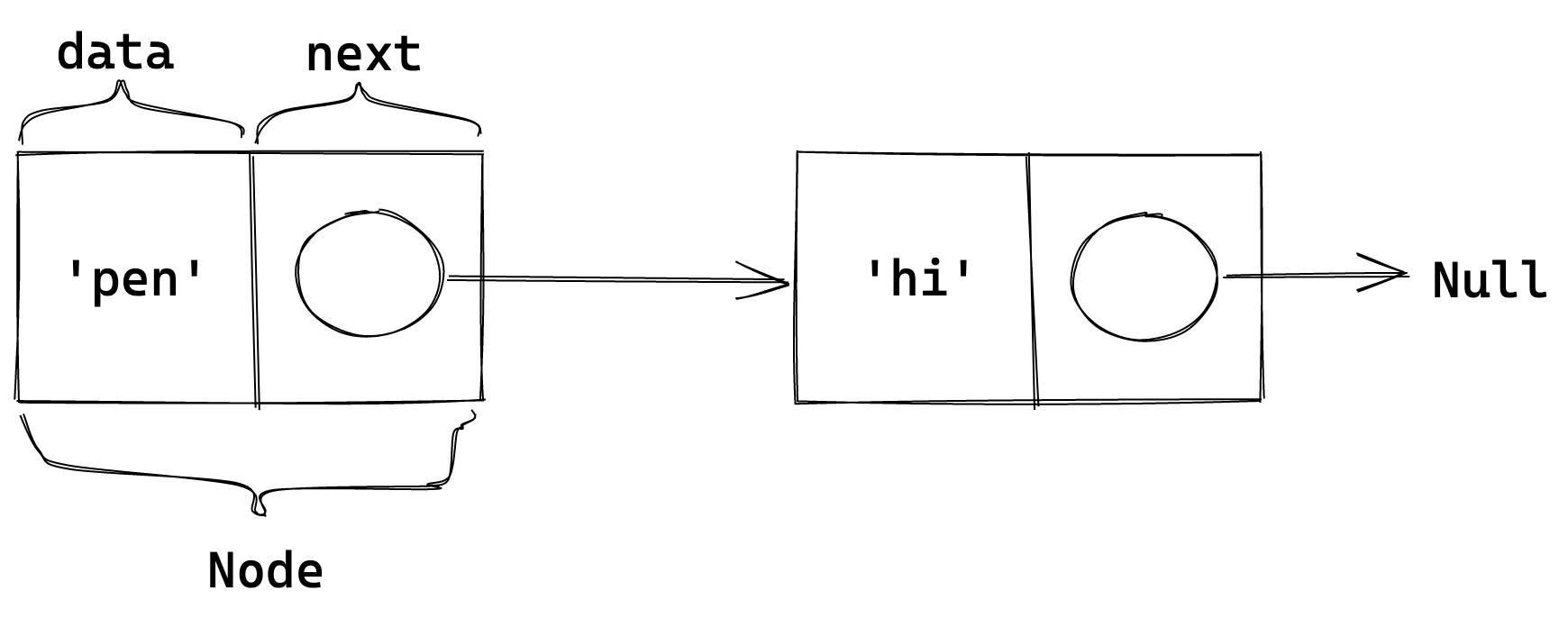 algo-node-img