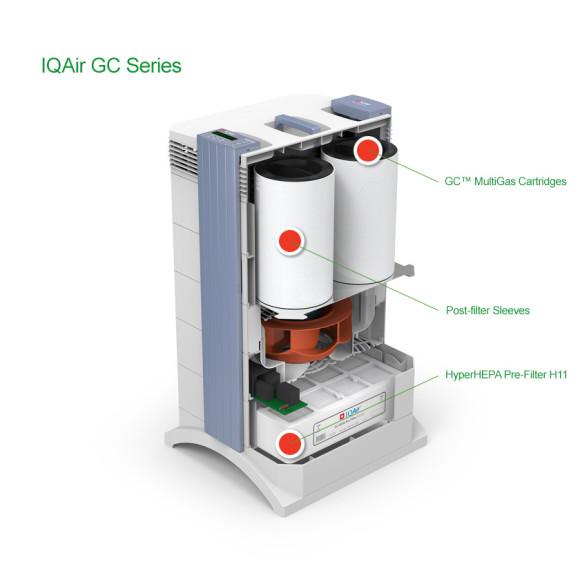 Iq Air Filters >> Iqair Gc Multi Gas Air Purifier Series Air Purifier Filters A