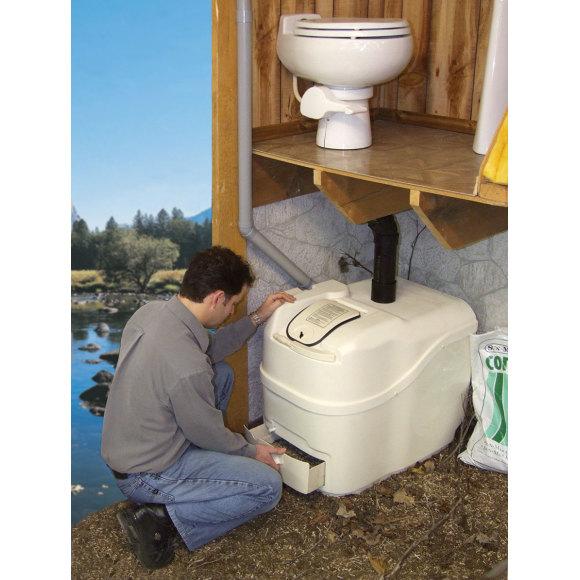 Sun-Mar, Composting Toilet, Central Flush System - Odor