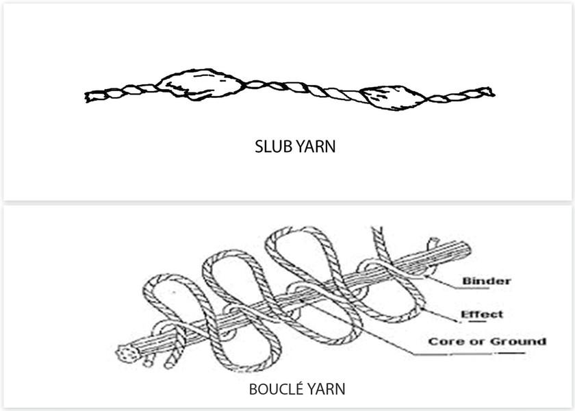 slub yarn vs  boucl u00e9 yarn