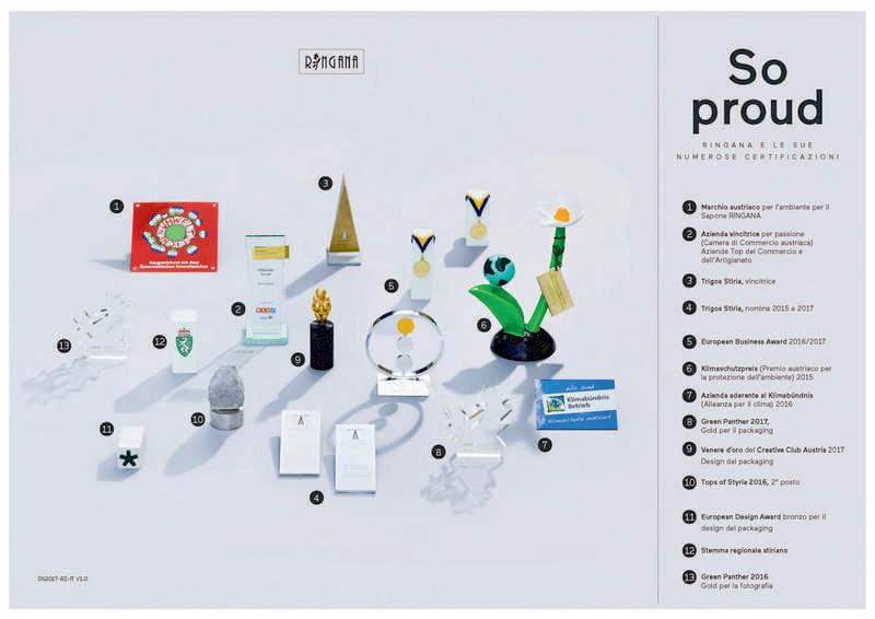 comsetici freschi - infografica ringana