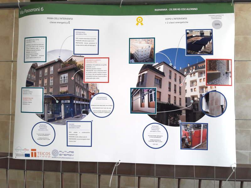 condominio smart - prima e dopo