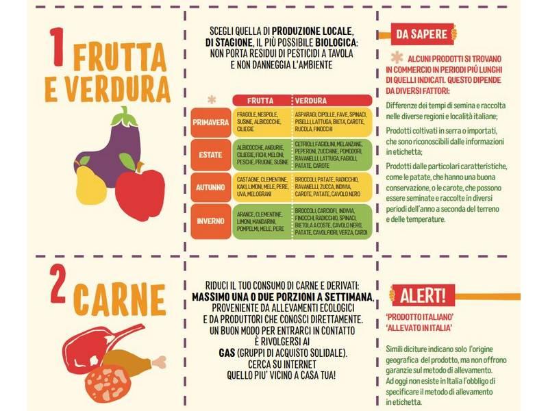 menu ecosostenibili - i consigli di greenpeace