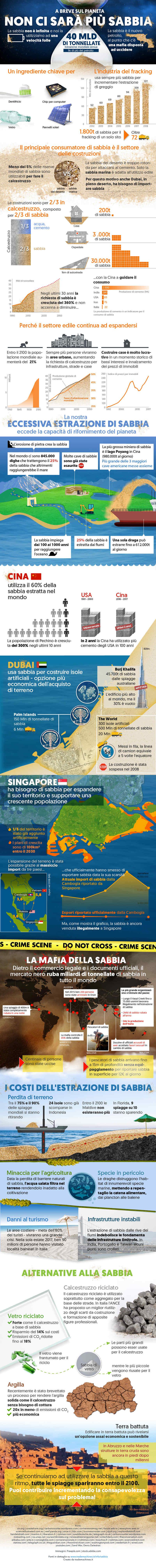 estrazione intensiva sabbia - infografica