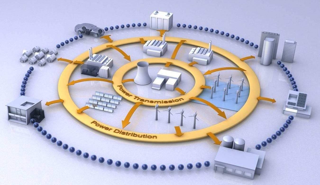 smart grid