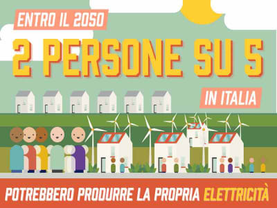 fonti rinnovabili 2050