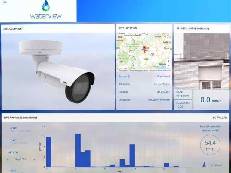 Waterview, il software che misura l'intensità della pioggia