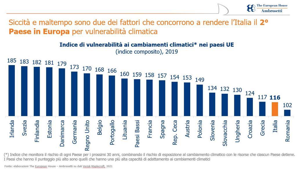 report ambrosetti - tabella 1