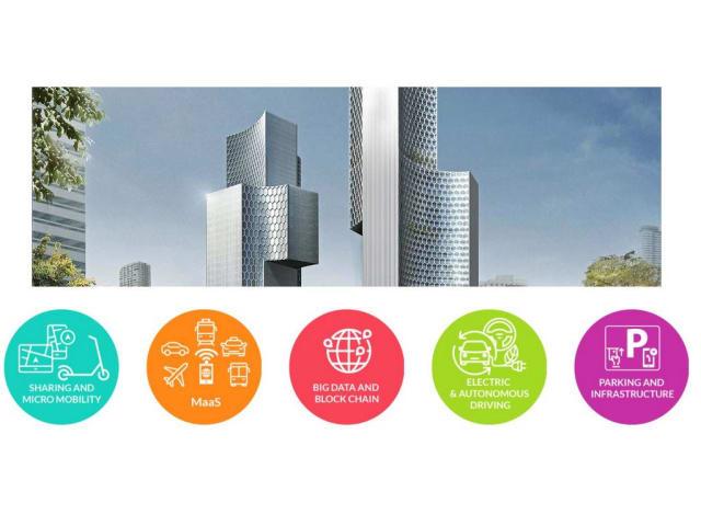 citytech 2021
