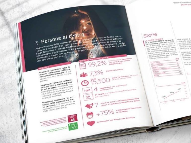 Il bilancio di sostenibilità misura l'impatto aziendale sulla comunità