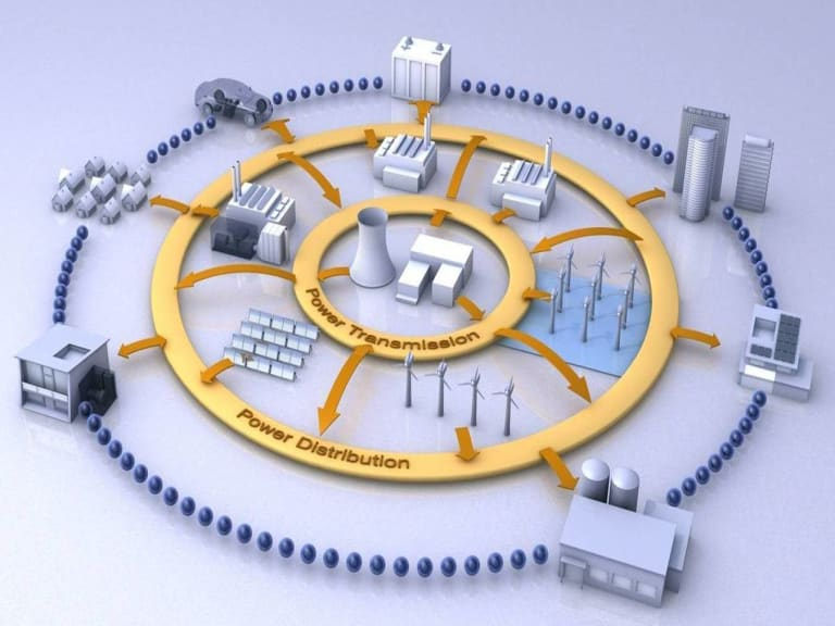 Smart grid: collaborazione tecnologica tra Aem e Paradox Engineering