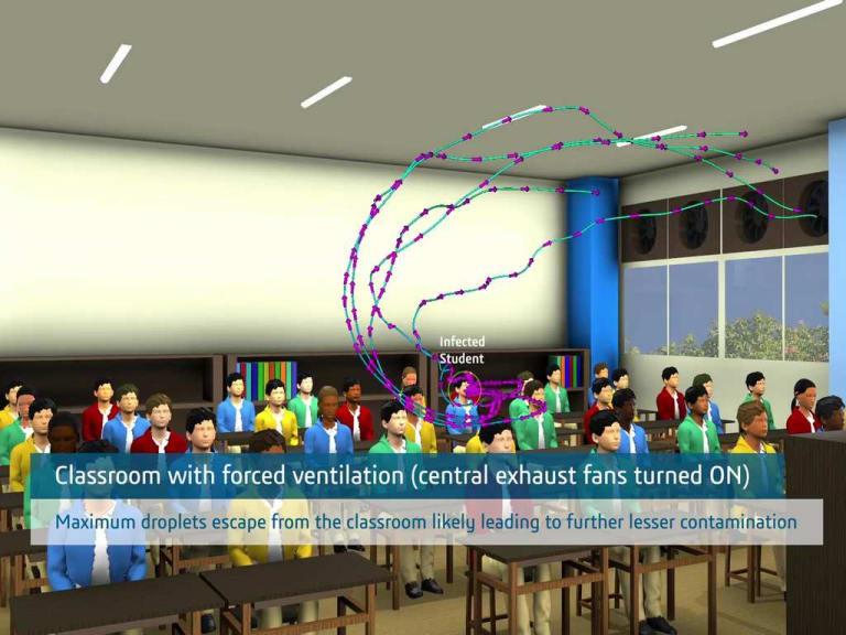 Tornare in classe sicuri: le simulazioni 3D dicono che si può