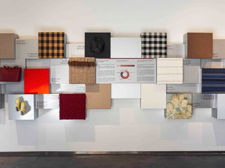 La moda Sostenibile e i suoi musei