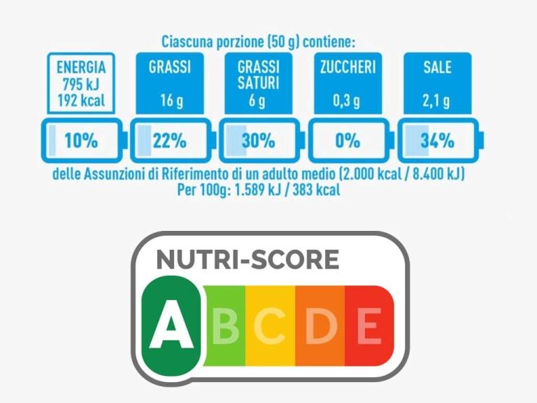 NutrInform, un passo in avanti per l'informazione alimentare