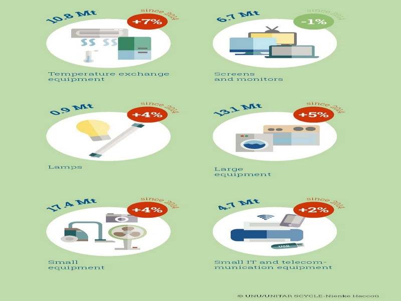 infografica mercato automotive elettrico