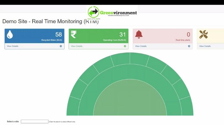 Greenvironment's Water Analytics Dashboard