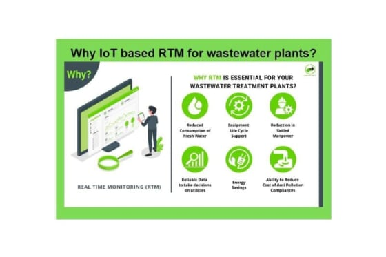 Why IoT based RTM for wastewater plants?