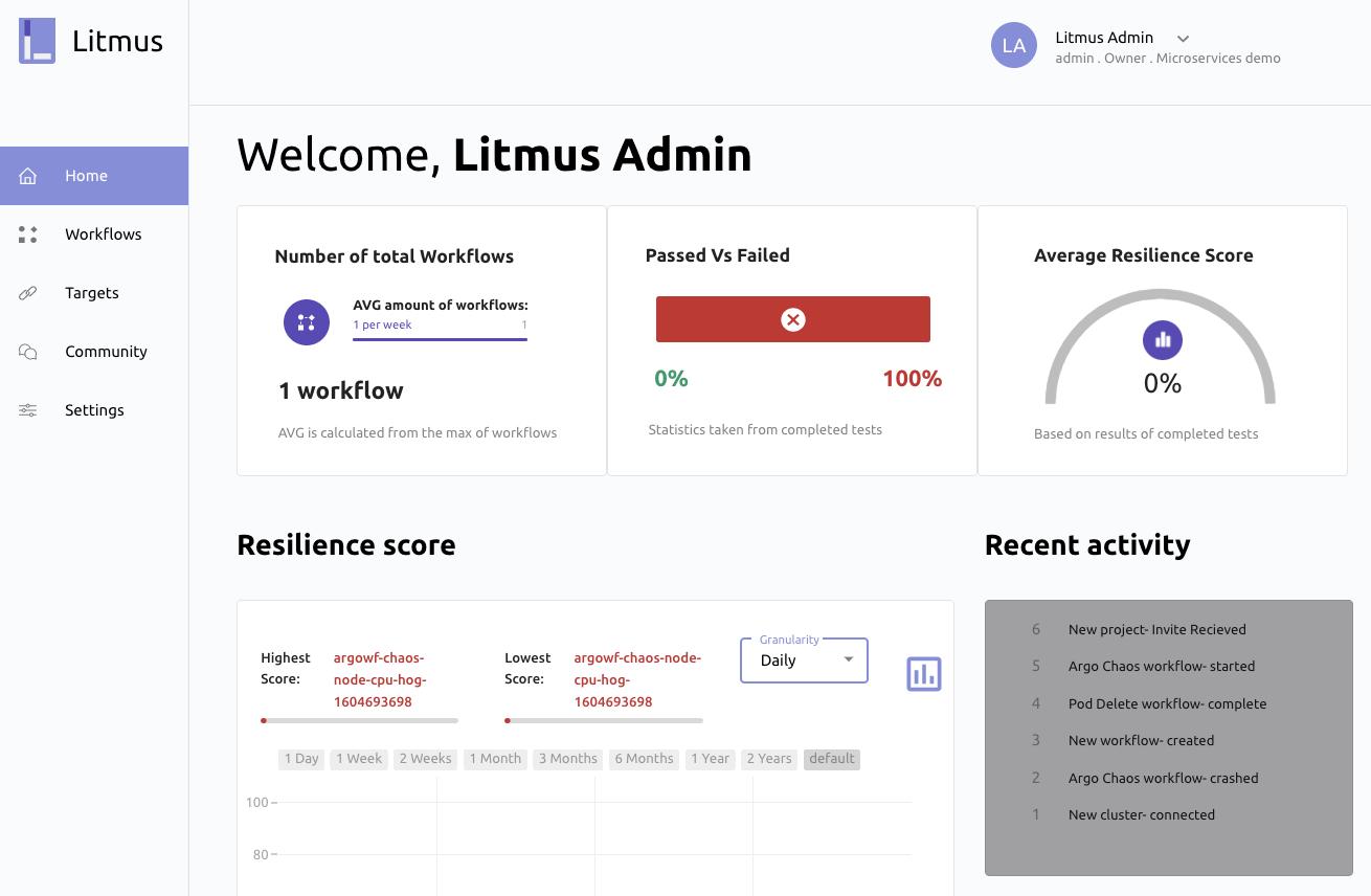 Litmus Portal showing a failed experiment.