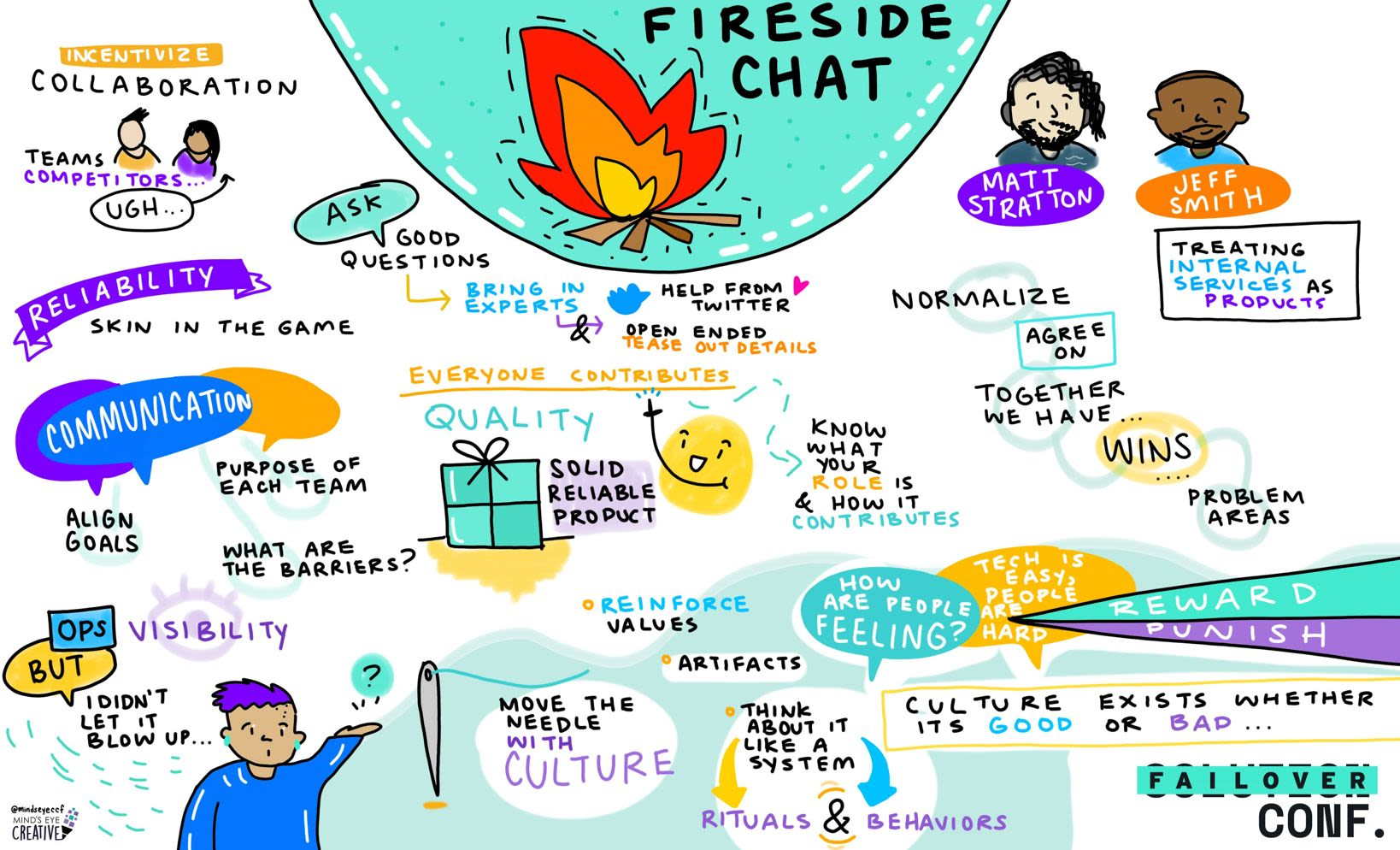 Fireside chat with Jeff Smith and Matt Stratton