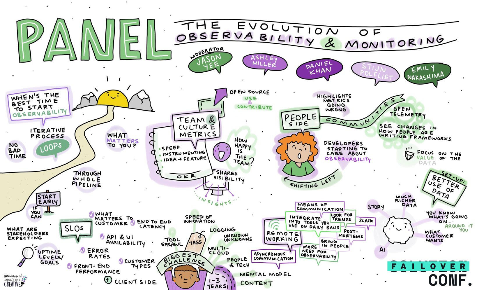 The evolution of observability and monitoring panel