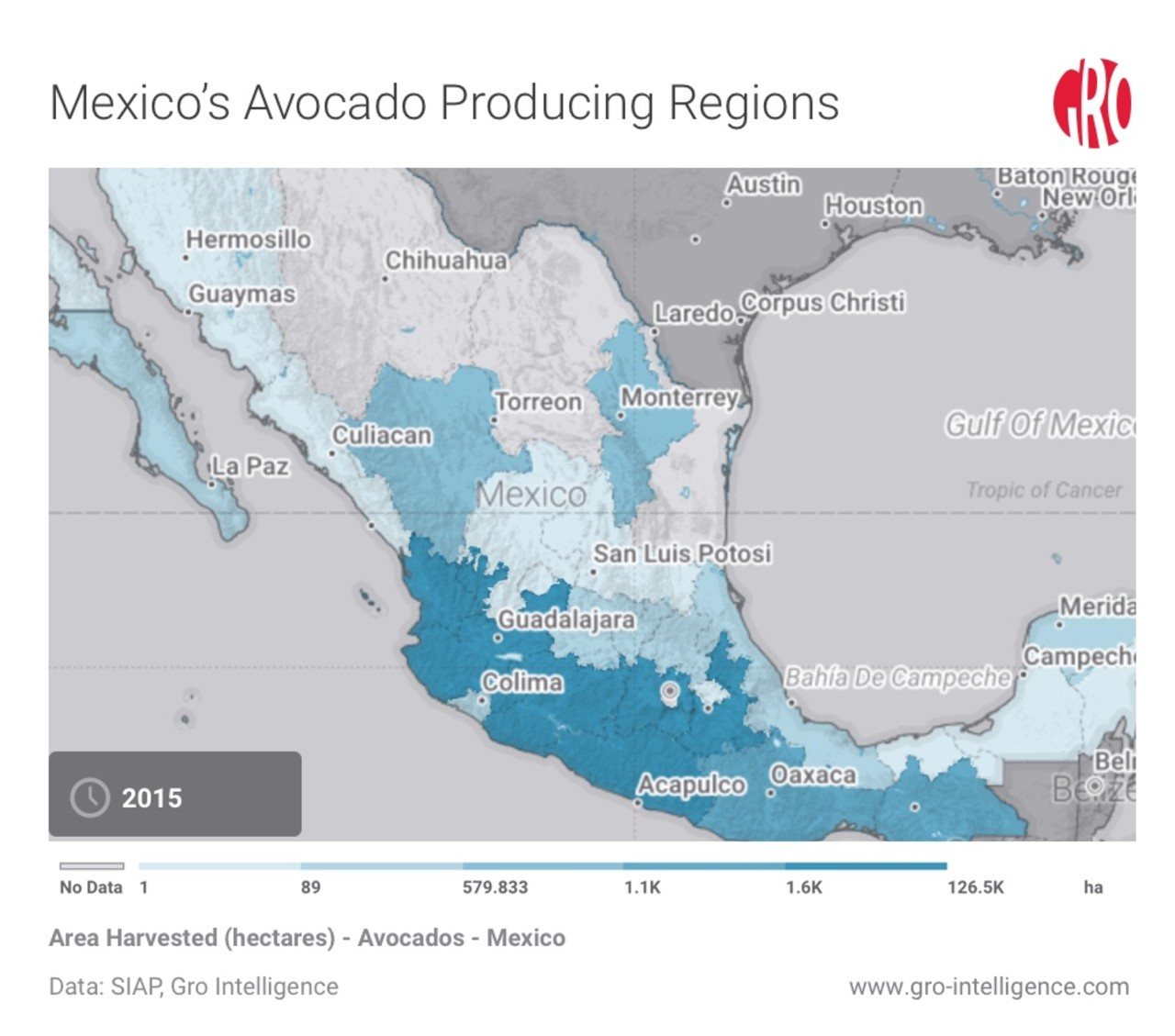 Mexico\'s Quest to Satisfy Avocado Demand | Gro Intelligence