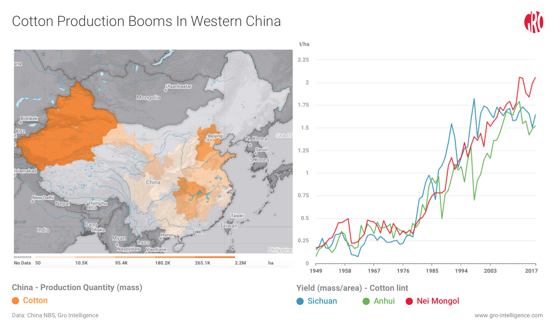 Provincial Data Shows China's Shifting Agricultural Trends
