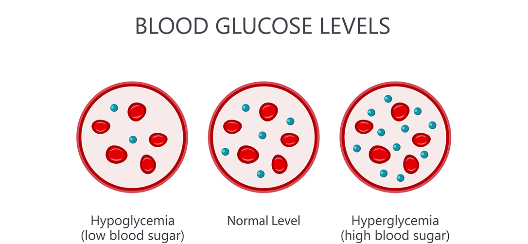 clear liquid diet causes elevated blood sugar levels