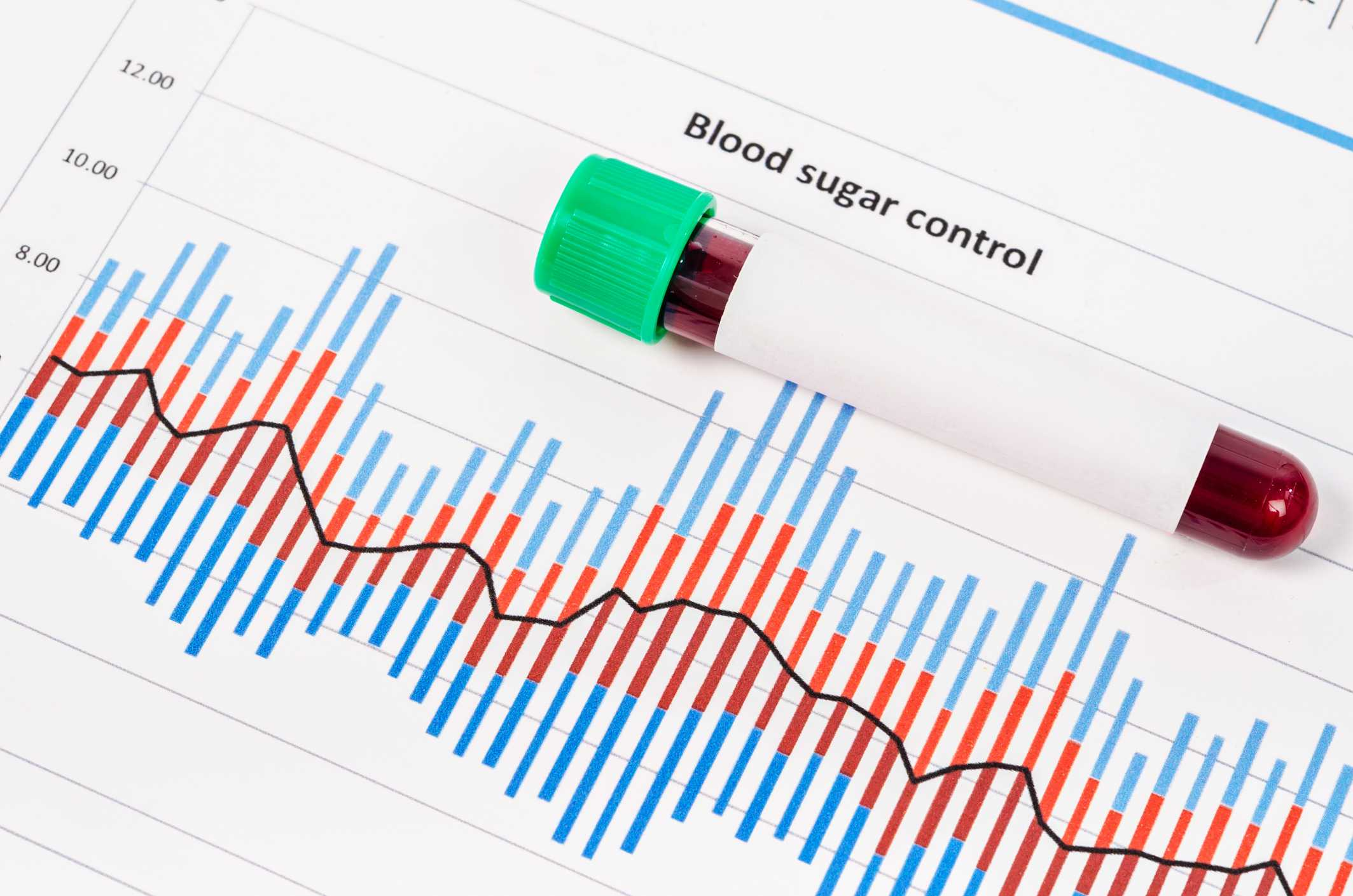 Blood glucose software for mac free