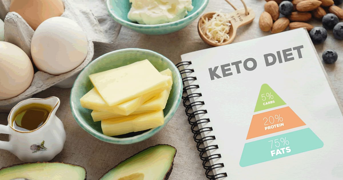Measuring ketosis on a ketogenic diet