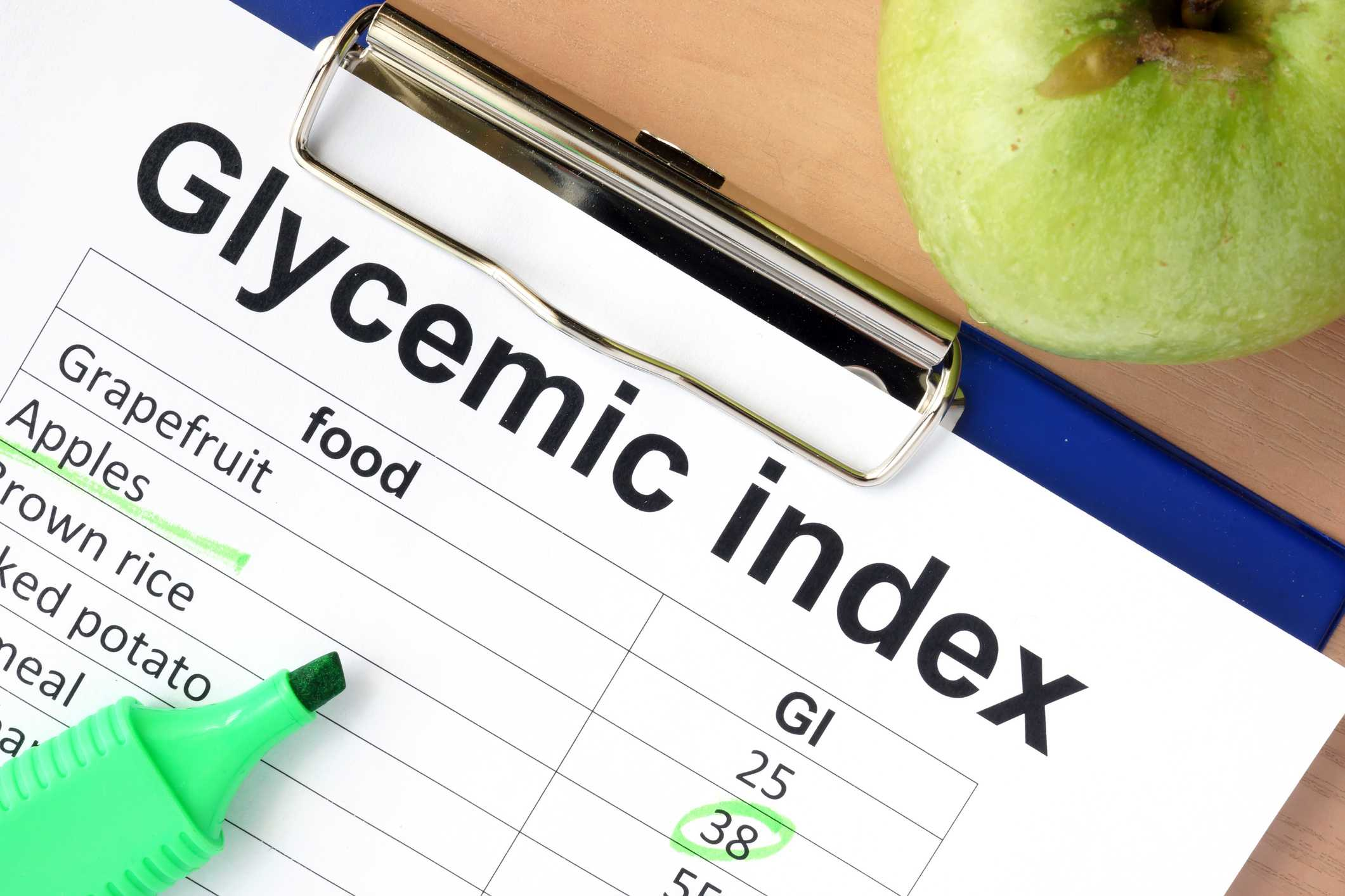 GI Index and Carbohydrates
