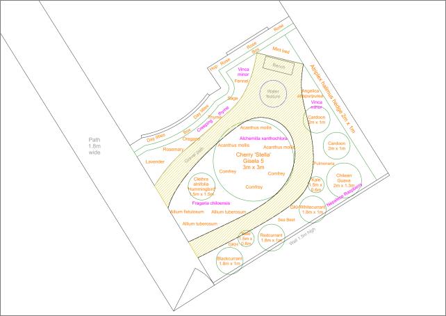 CAD plan of garden