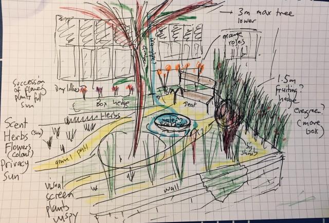 Sketch of front garden