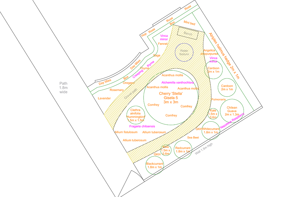 2D CAD plan of front garden