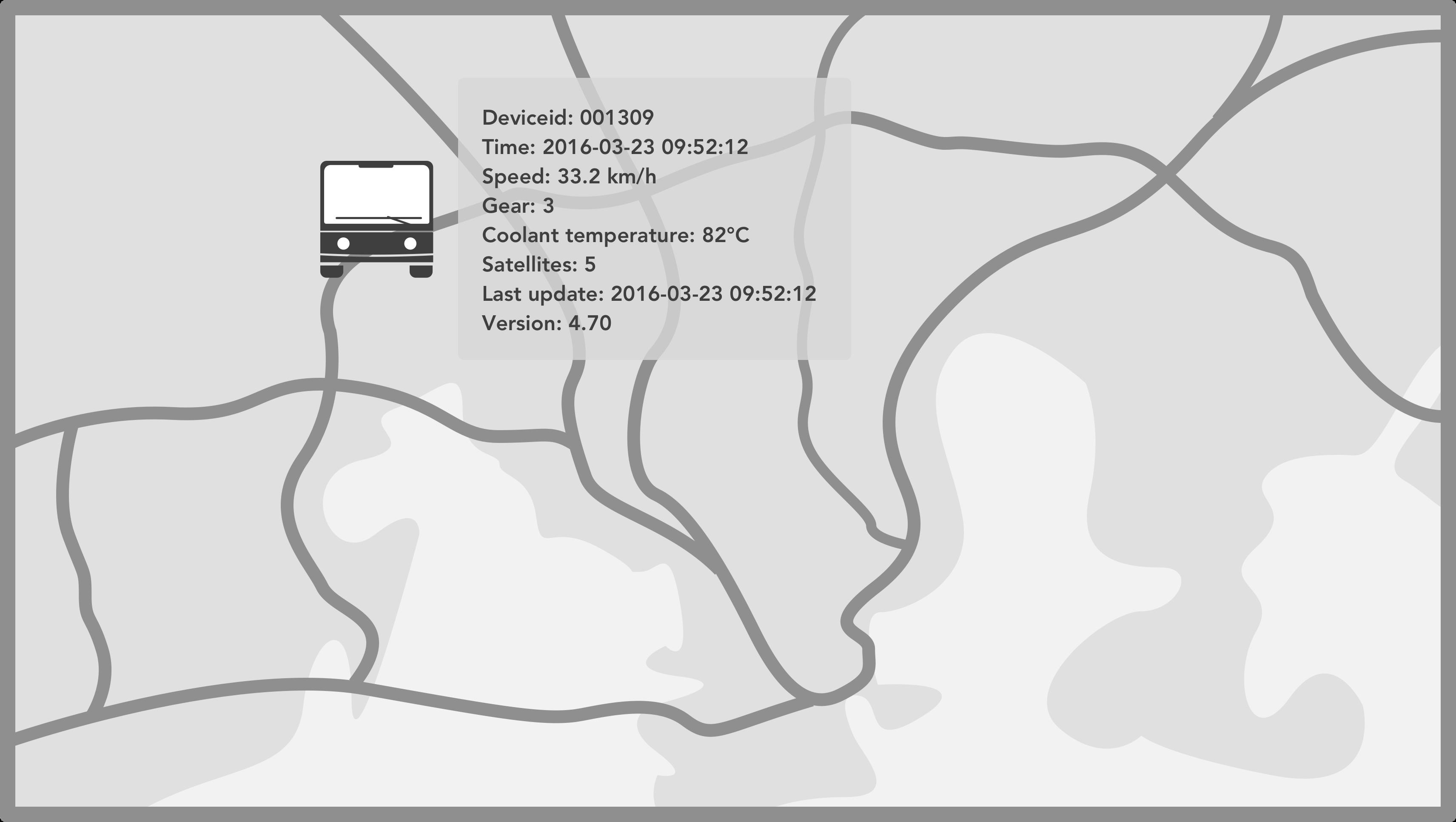 Bussi kartalla