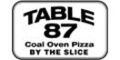 Table 87 Coal Oven Pizza Menu