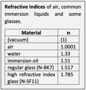 refractive-indices.png