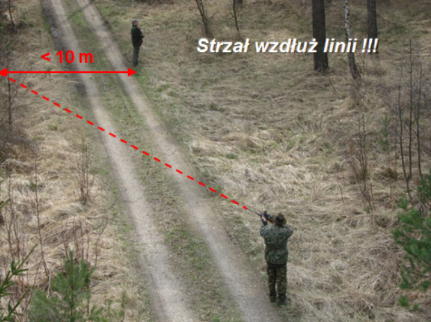 Bezpieczeństwo na polowaniu