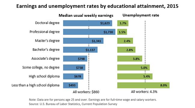 employment_chart_001