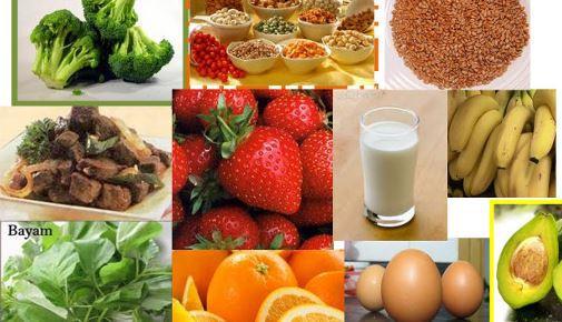 makanan-asam-lambung_qcdtqj Makanan Pemicu Asam Lambung Health Tips Kesehatan Woman