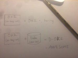 D-OKR rules