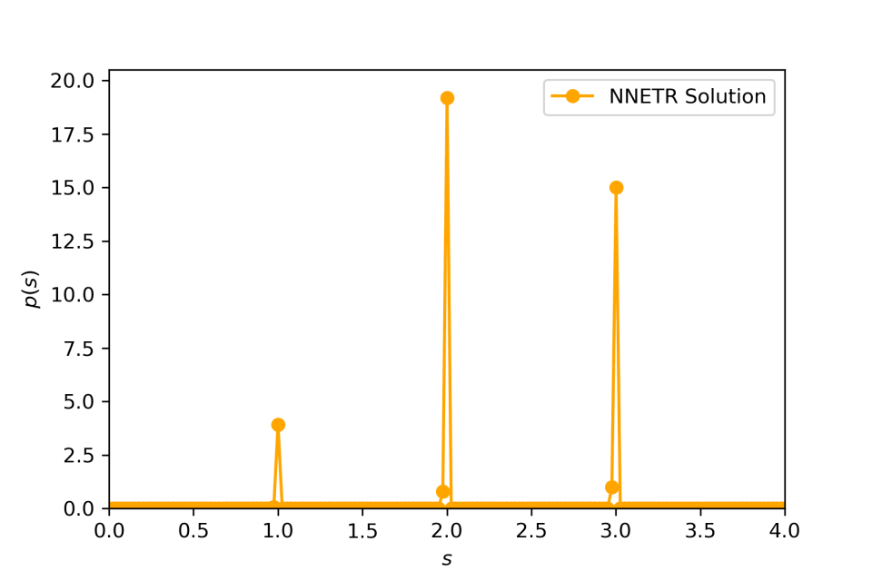 Example #4: comparison between true and NNETR solution