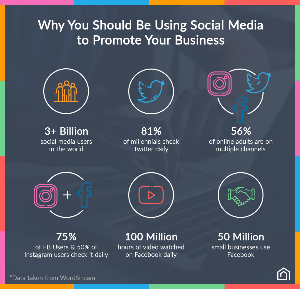 Property Manager's Guide to Social Media Marketing