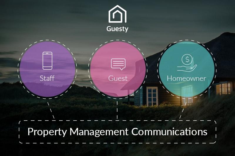Short-Term Property Management