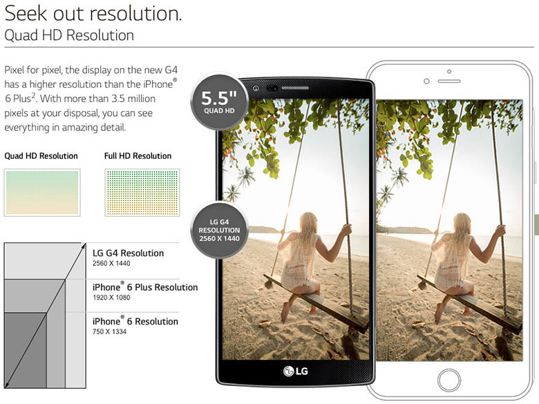 lg g4 vs iphone6